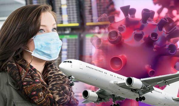 Κοροναϊός αεροδρόμια